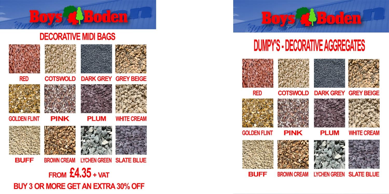 aggregates deals, cheap chipping, aggregates shrewsbury, aggregates chester
